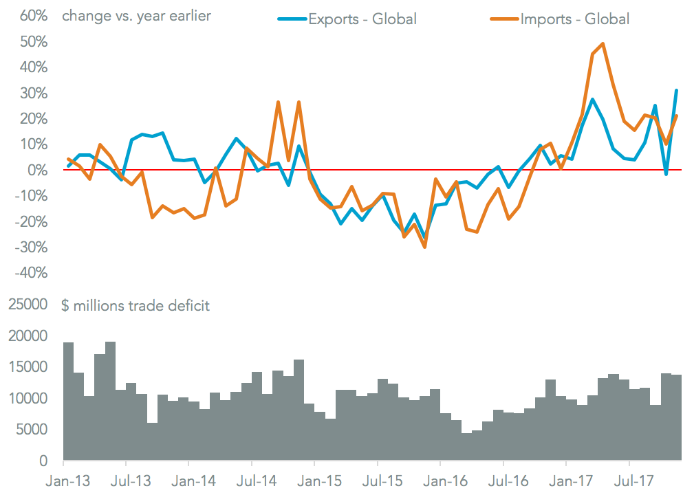 20171218-india-trade