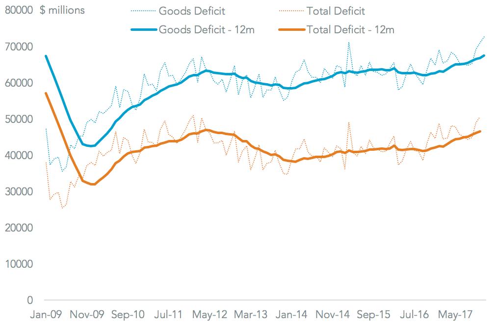20180130-sotu-deficit