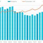 20180718-panalpina-revenues-150x150