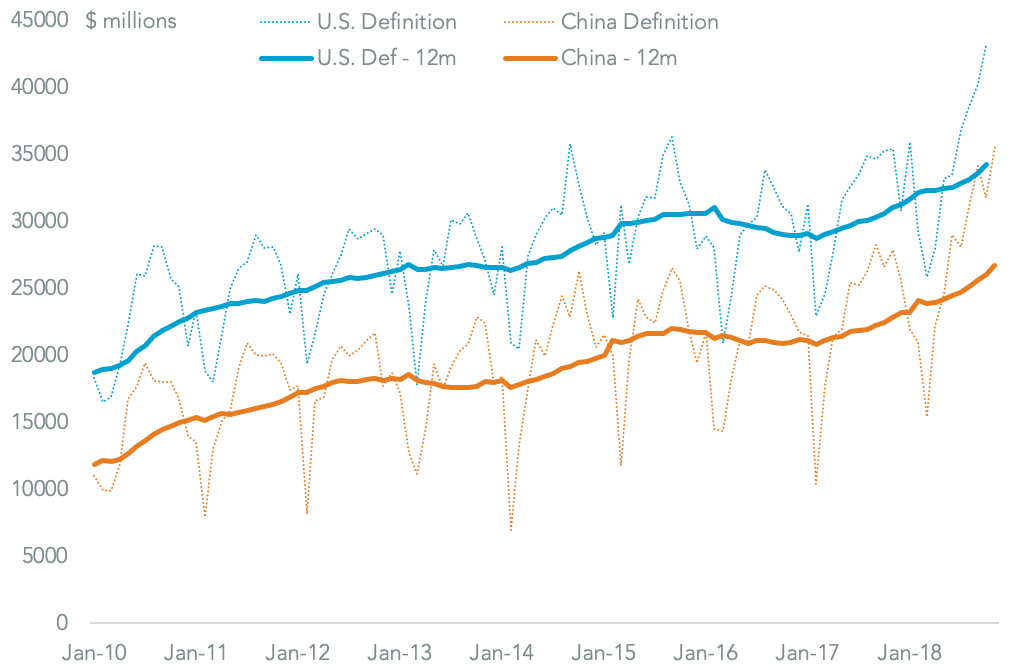 20190110-china-us-talks-deficit-difference
