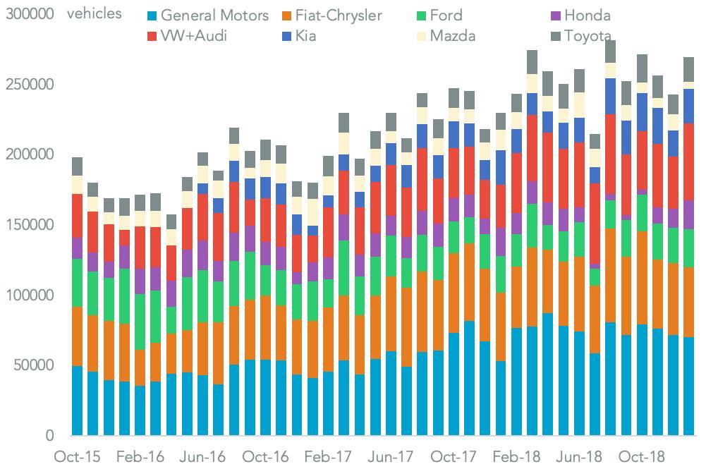 20190213-mexico-autos-manufacturers