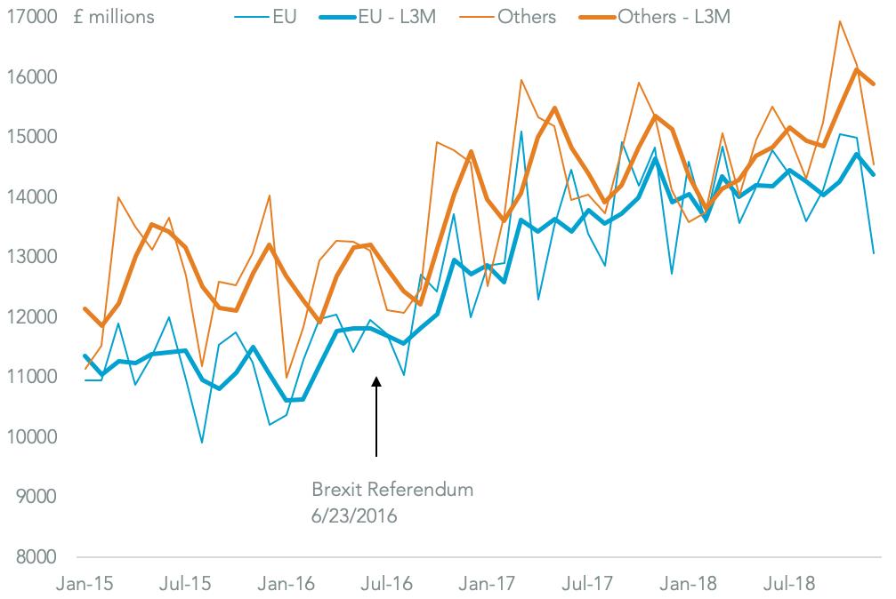 20190313-no-deal-uk-exports