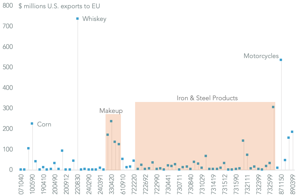 20190415-eu-us-retaliation-steel