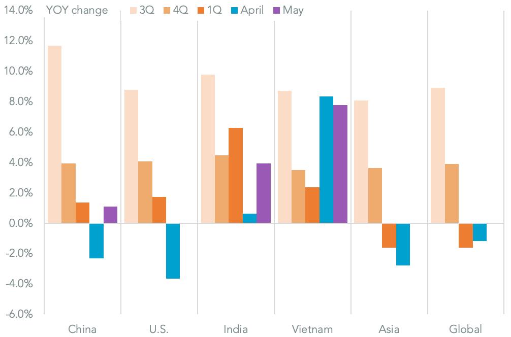 20190618-trade-recession-perspective