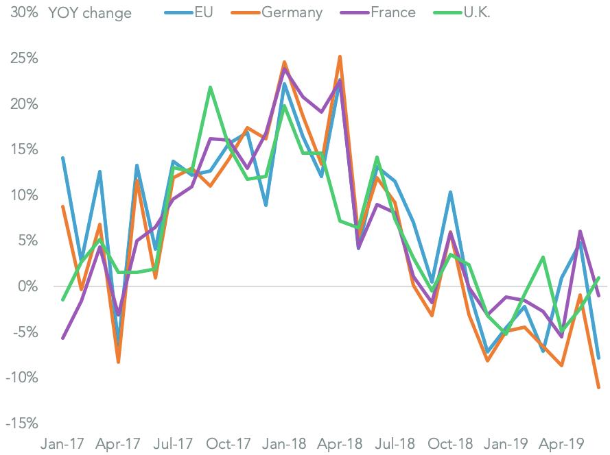 20190819-global-trade-europe
