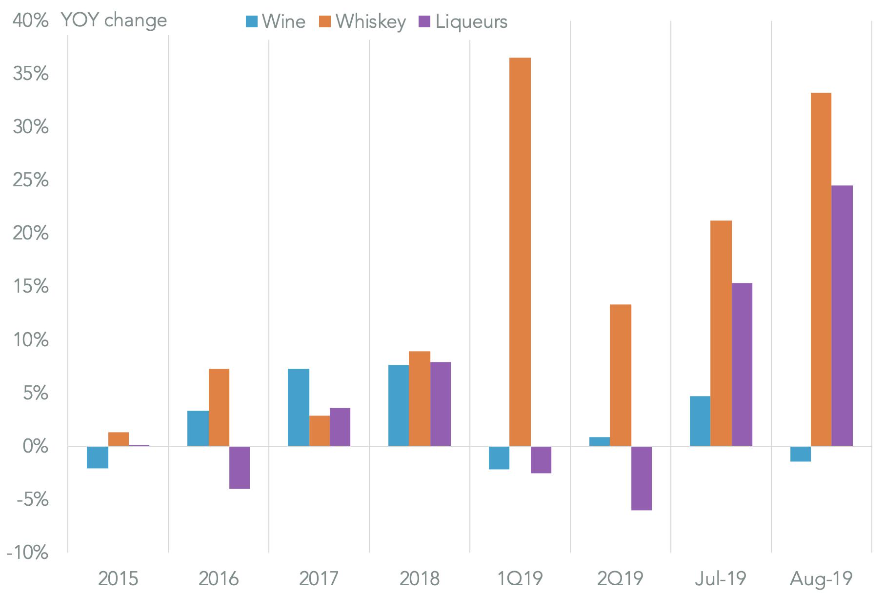 20191018-pernod-total