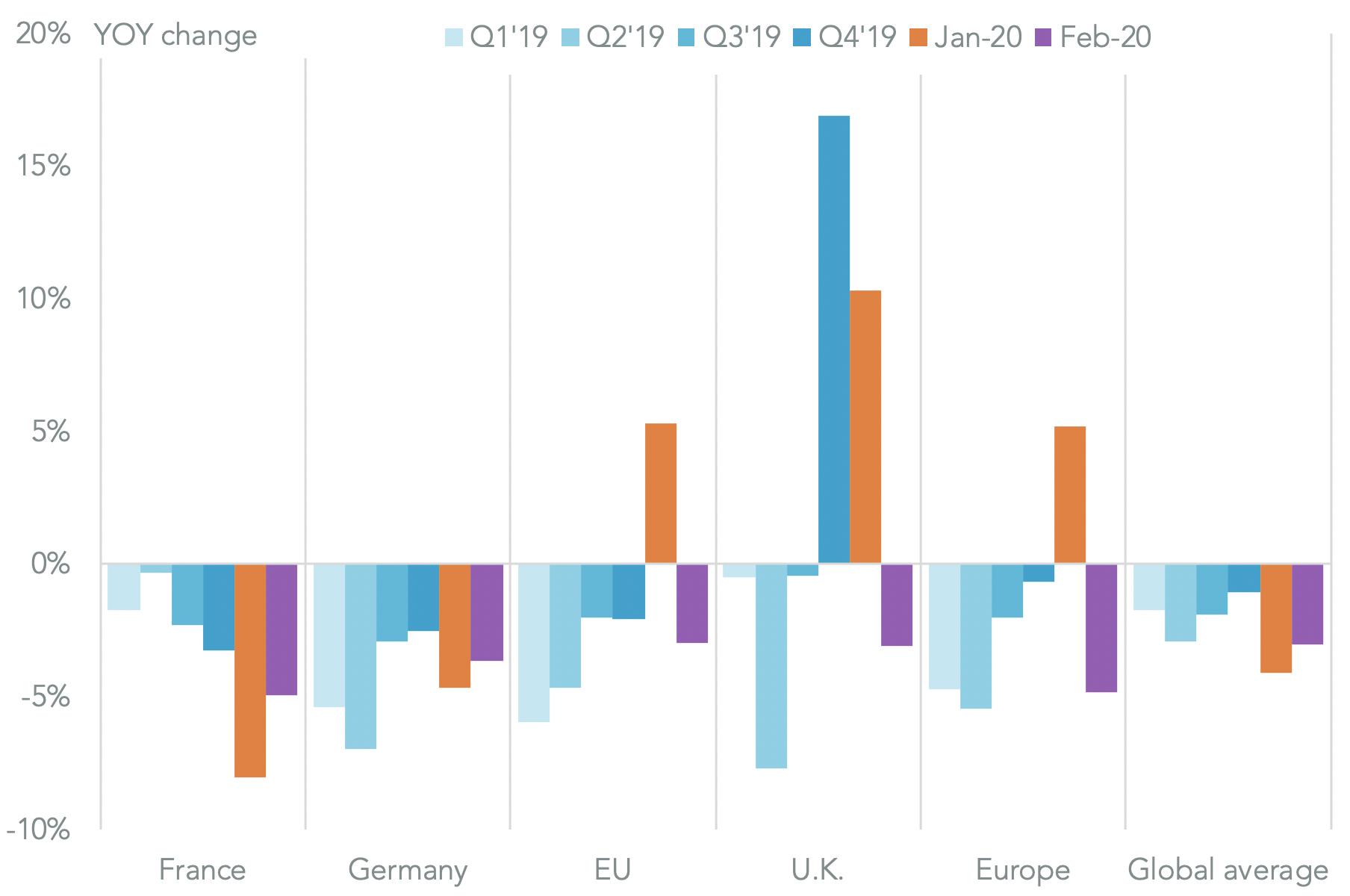 20200421-eu-trade-europe