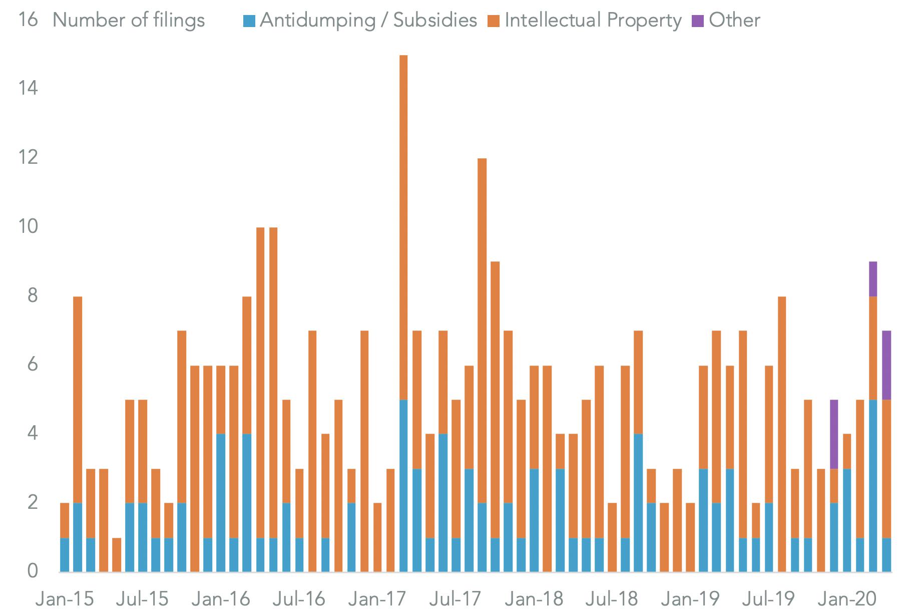 20200512-filings-filings