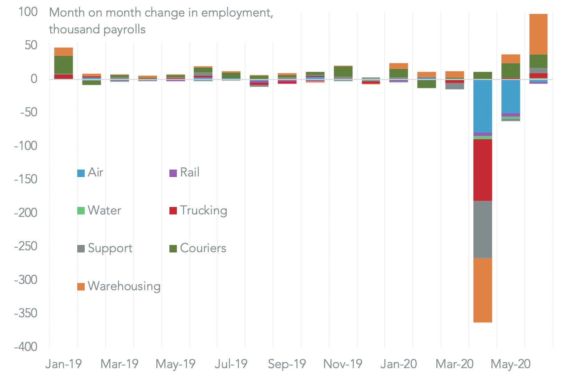 20200707-jobs-all