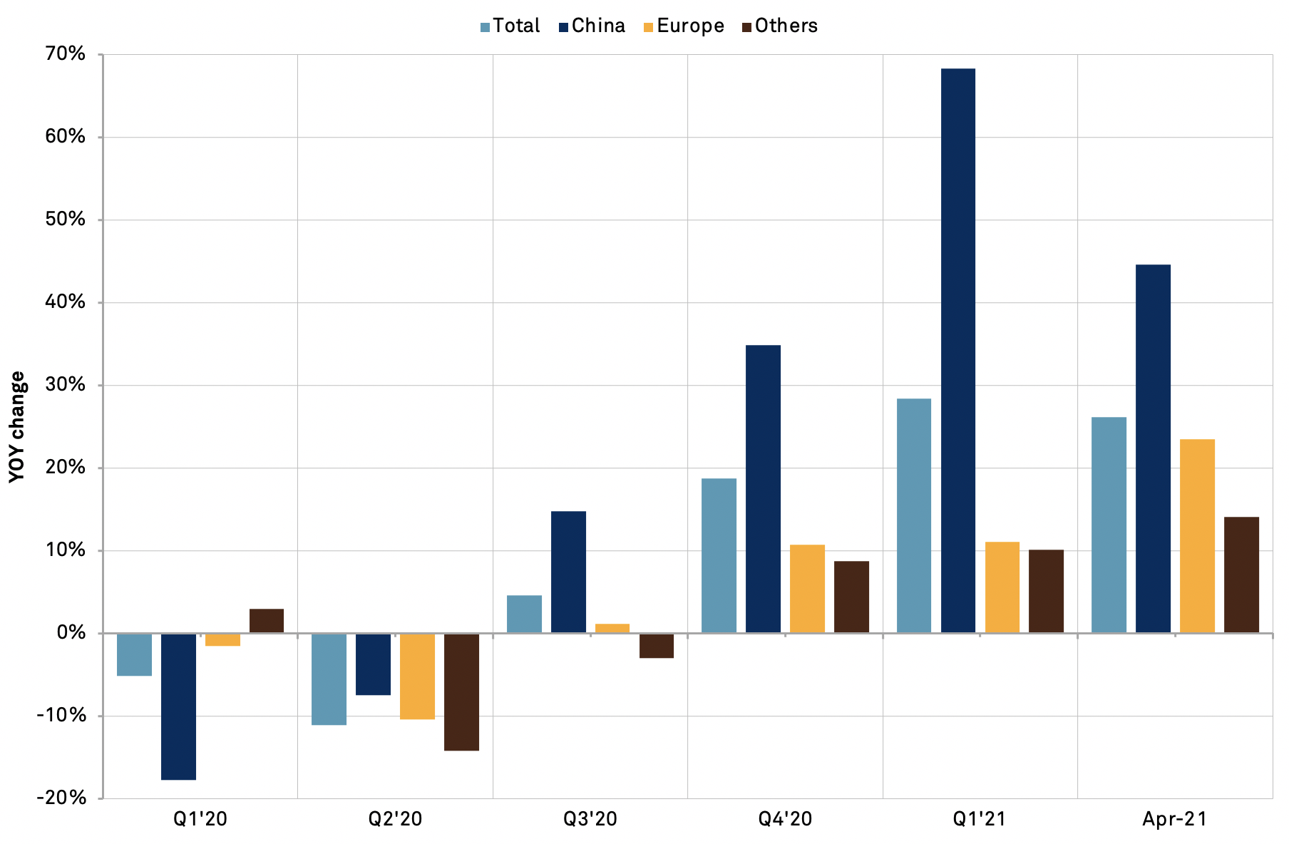 20210517-forwarders-origins